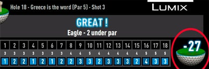WDC Panasonic Lumix Golf High Score