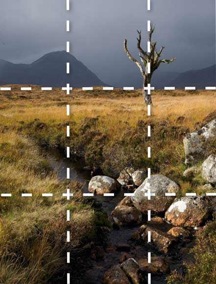 Rule of Thirds - How it works #1