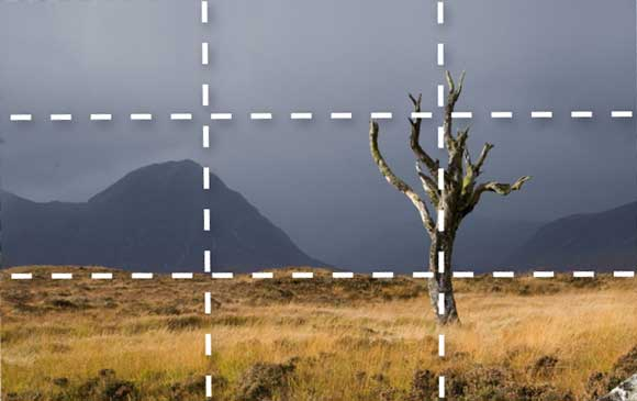 Rule of Thirds - How it works #2
