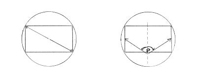 Diagram representing the angles-of-view of a fisheye lens