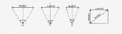 Diagram representing the angles-of-view of a conventional lens