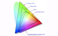 Colour space