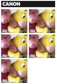 Canon ISO