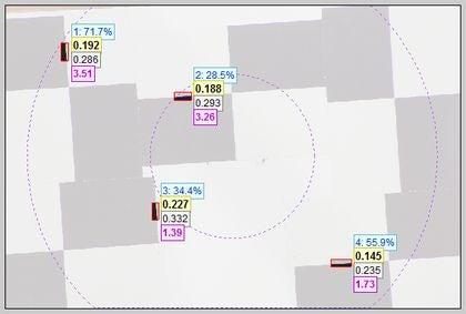 MTF_Test_All_Four_Areas