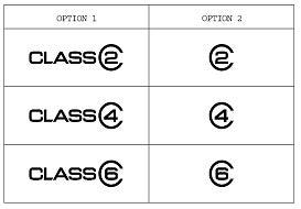 memory card speed class ratings