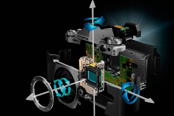 Sensor-shift-image-stabilisation-system