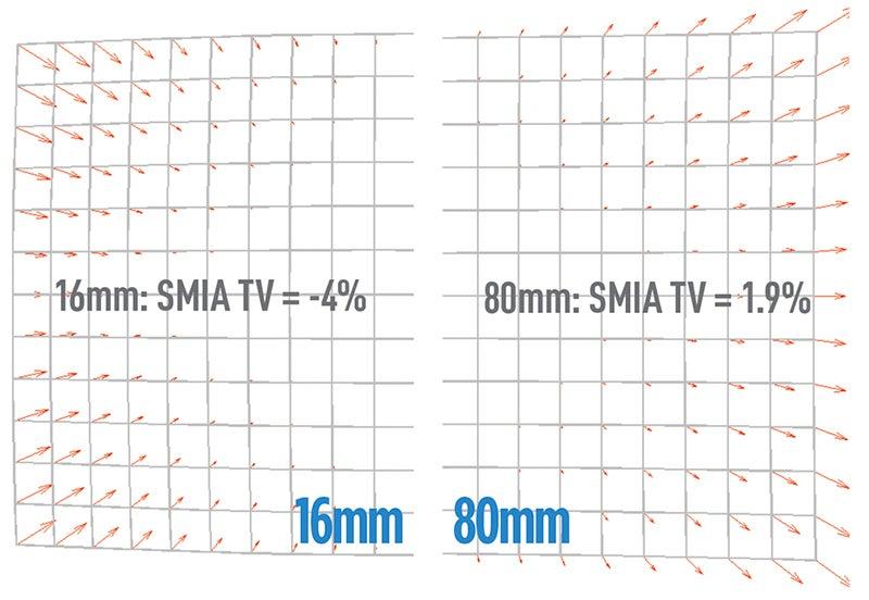 Nikkor-16-80mm-f2.8-4E-ED-VR-curvilinear-distortion