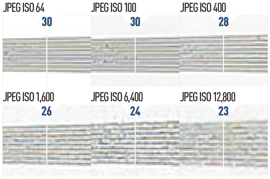 Sony-Cyber-shot-DSC-RX10-II-resolution