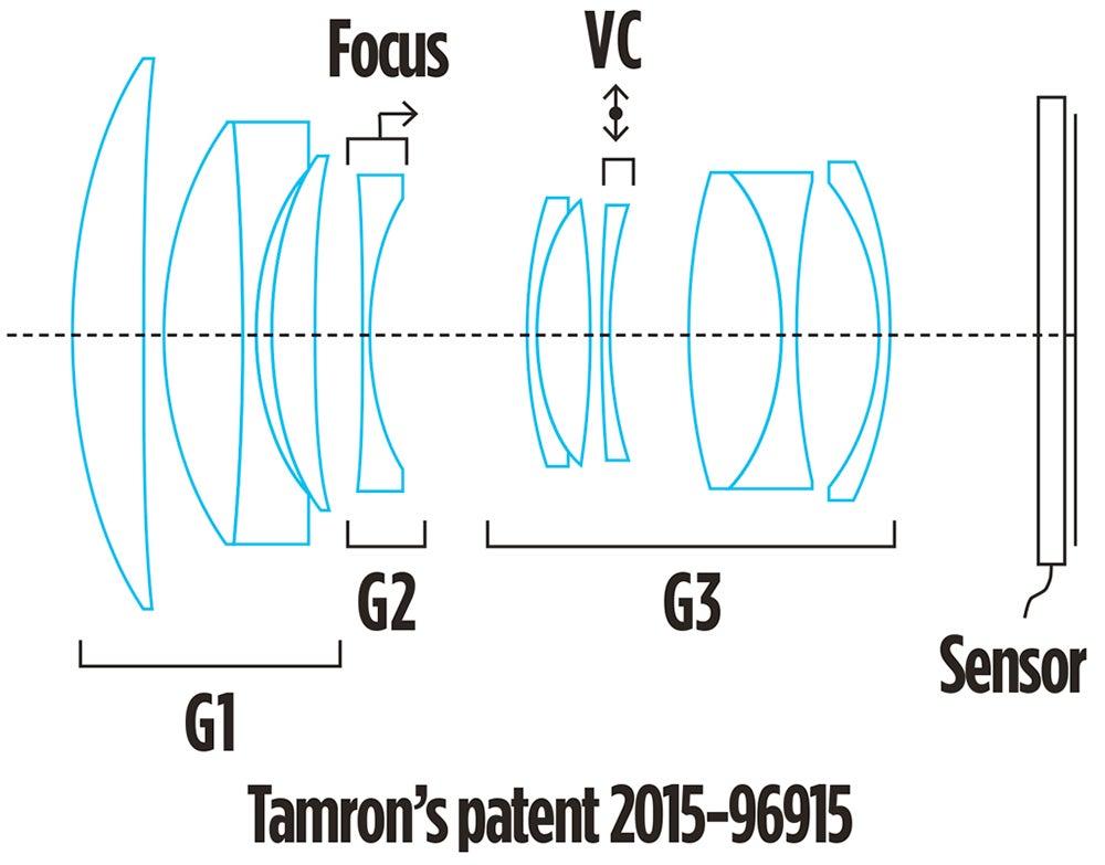Tamrons-patent-2015-96915